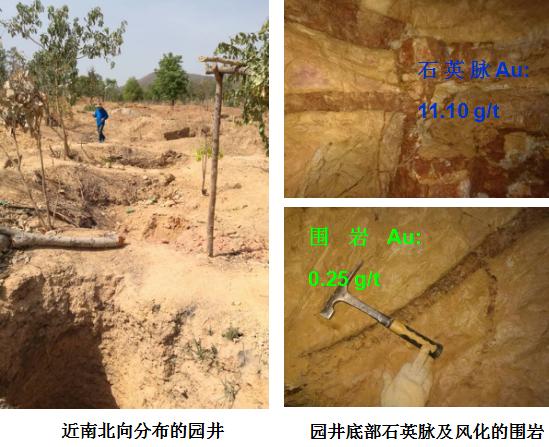 阳光创译-Au-2矿体地表民采井及井底石英脉