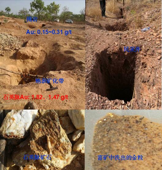 阳光创译-Au-3矿体地表民采井、矿石及现场掏出的金粒